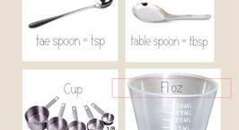 Hình ảnh món Các Cách Áng Chừng Liều Lượng Trong Bếp