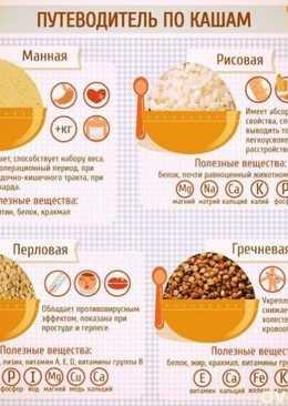 Кулинарный ЛайфХакер ;)