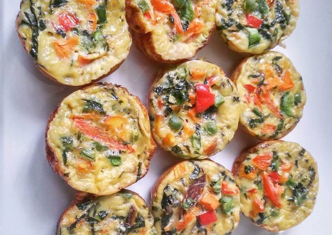 Easiest Way to Make Tasty Plan-egg muffin