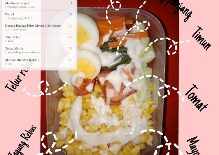 Tutorial Bikin Salad Sayur Menu Diet 6 Langkah Yang Mudah