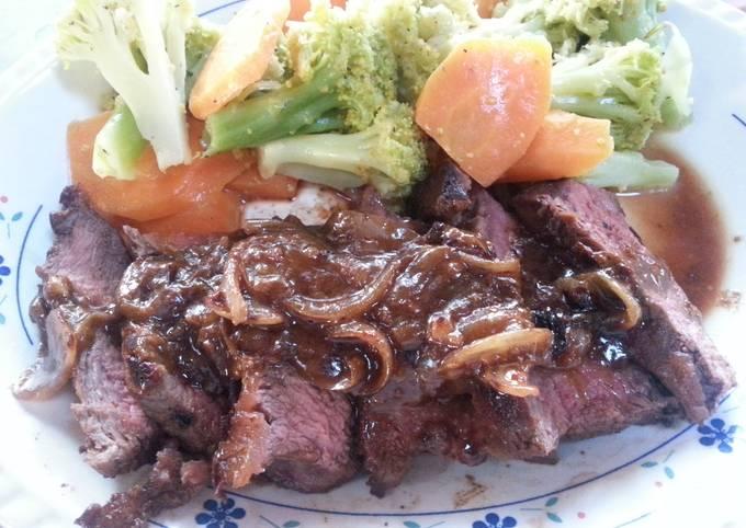 Oven fry steak